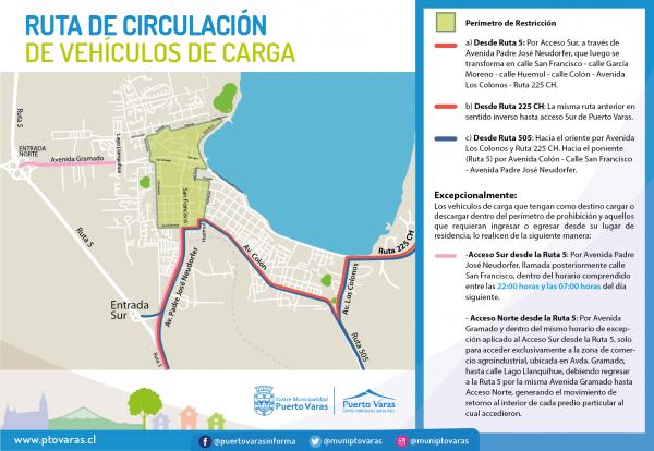 Plano circulación de vehículos